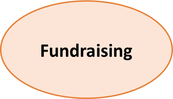 Canberra 2016 Fundraising